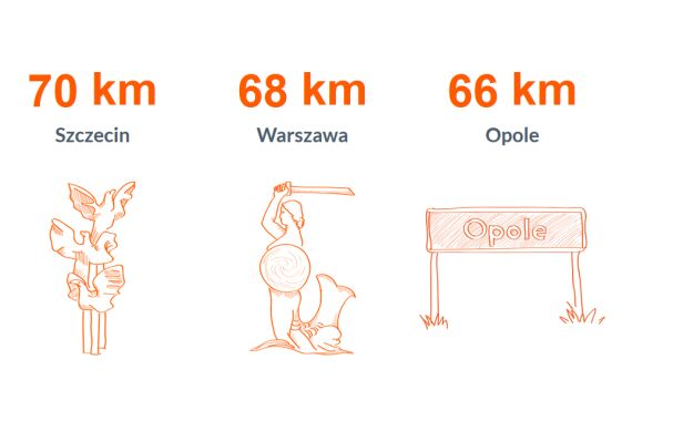 Statystyki rowerowe raport